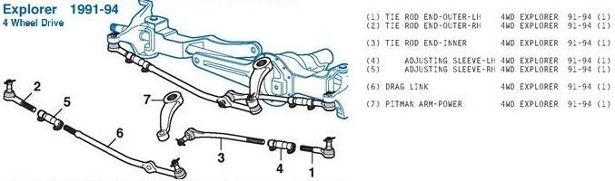 Рулевая система форд эксплорер 4wd 1991 1992 1993 1994