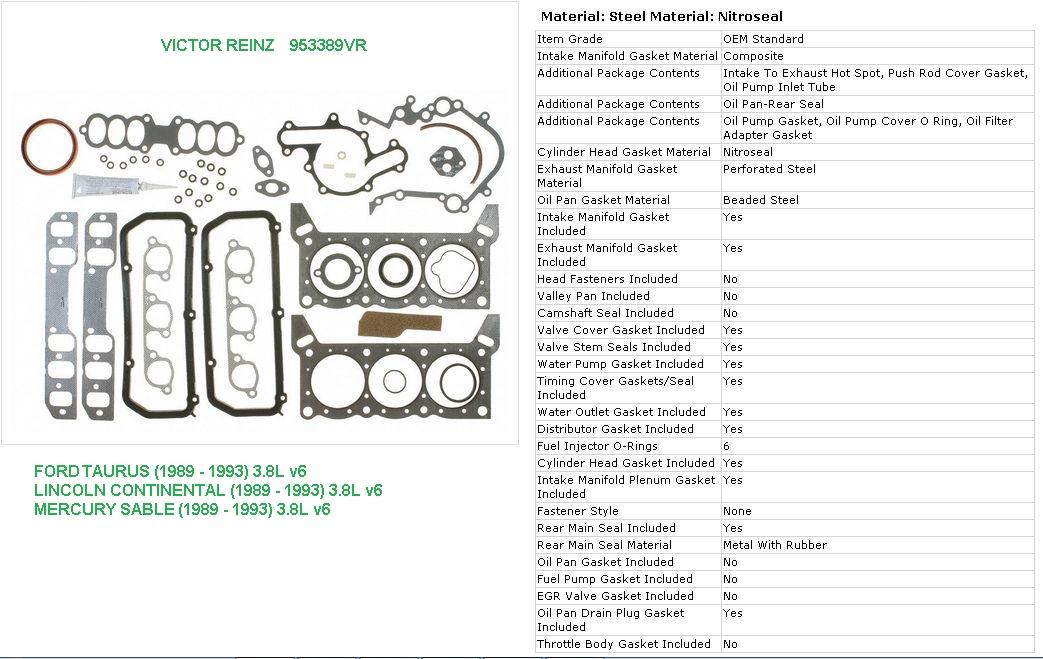 92 Accord Fuel Level Sensor Wiring Diagram And Fuse Box